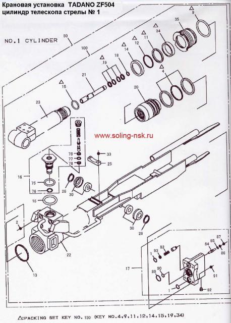 Устройство цилиндра телескопа