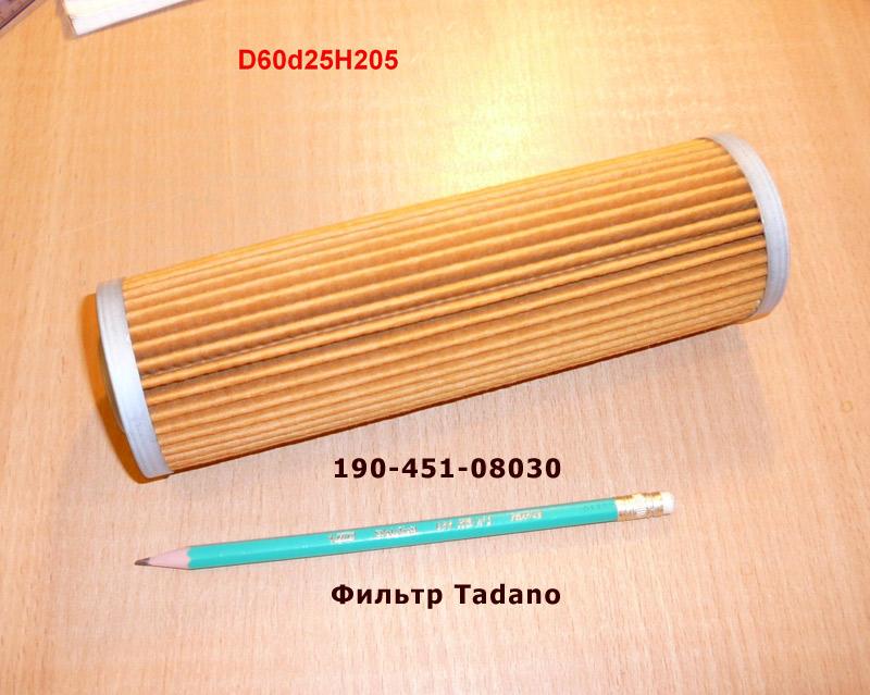 Фильтры на технику Tadano